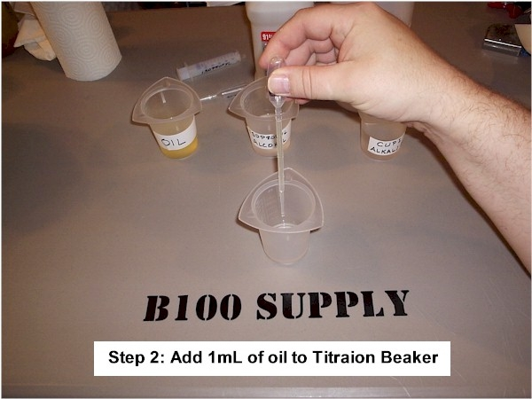 titration2